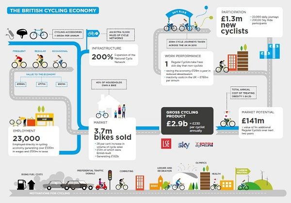 LSE_Cycling_Economy1